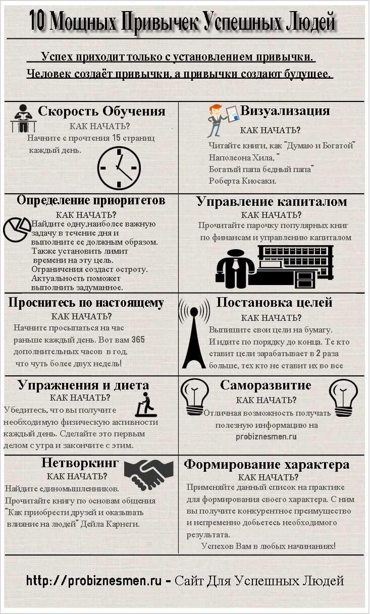 10 мощных привычек успешных людей [Инфографика]