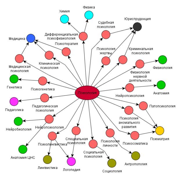 как избавиться от паразитов чесноком рецепт чингисхана